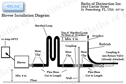 Whirlpool Bath Repair further 2013 08 01 archive also Electric Motors Wiring Diagram On Us Motor together with 3 Sd Ac Motor Wiring Diagram additionally Dc Voltage Divider Circuit. on spa wiring diagram schematic